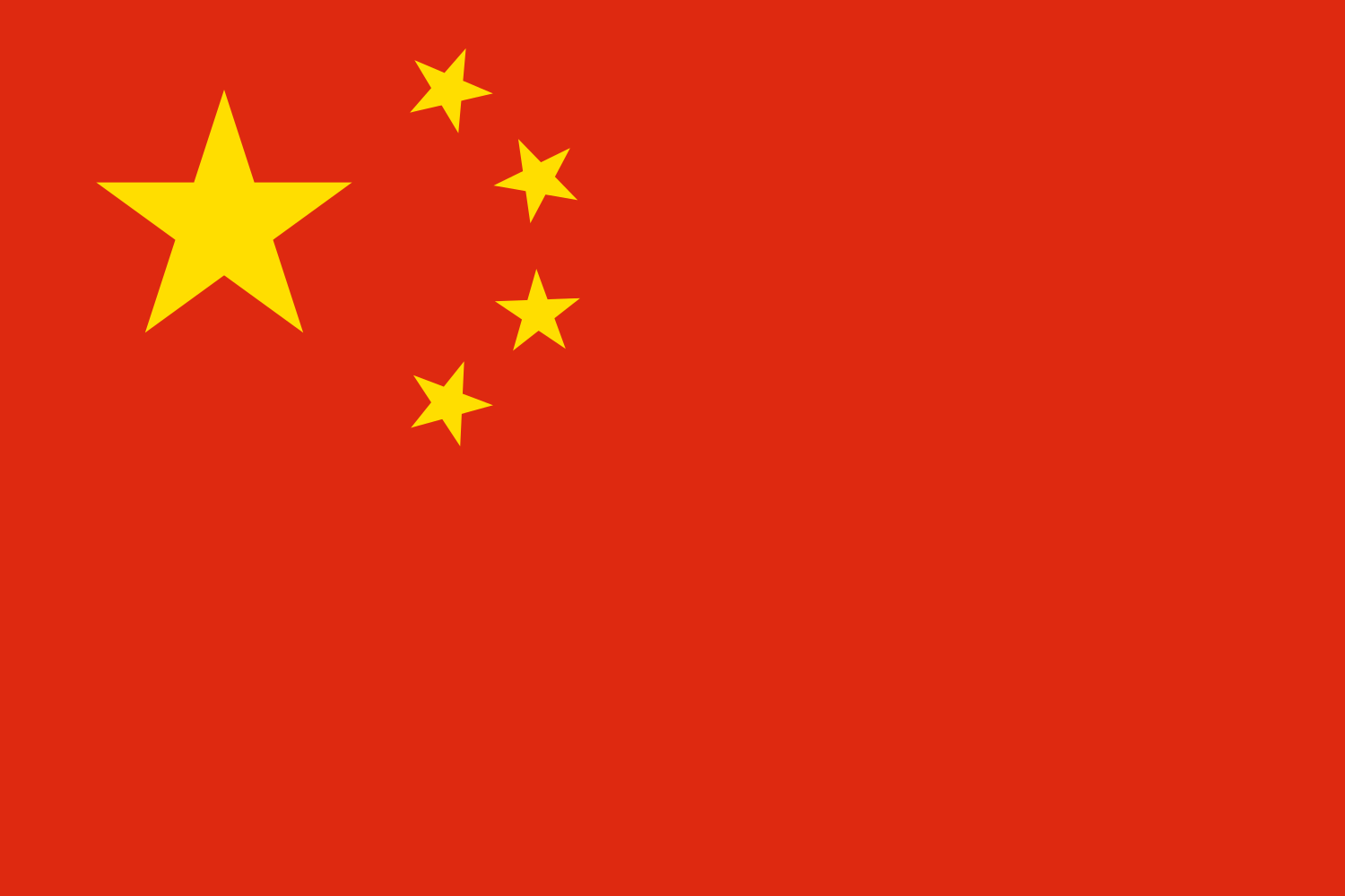 KCI Timeline Flag China
